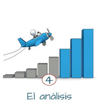 Campañas de publicidad - El análisis
