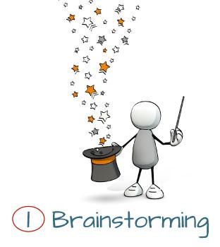 Campañas de publicidad - Brainstorming