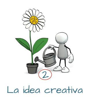 Campañas de publicidad - La idea