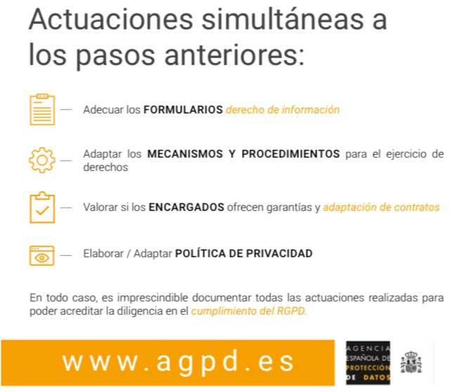 Ley de protección de datos - adaptación empresas privadas acciones simultáneas