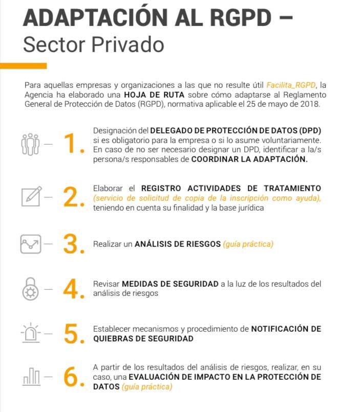 Ley de protección de datos - adaptación empresas privadas