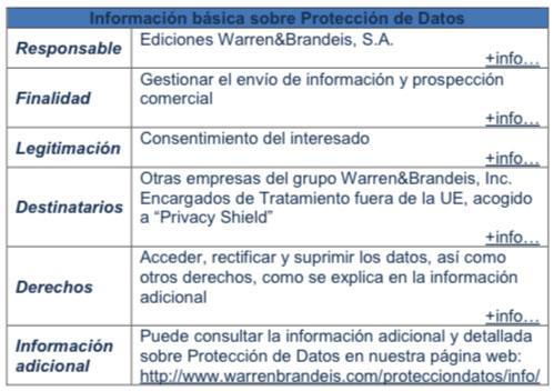 Ley de protección de datos ejemplo web información por capas